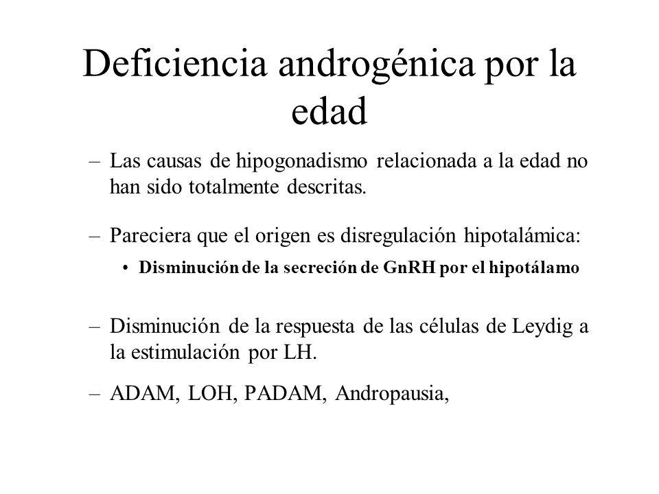 Deficiencia androgénica por la edad –Las causas de hipogonadismo relacionada a la edad no han sido totalmente descritas. –Pareciera que el origen es d