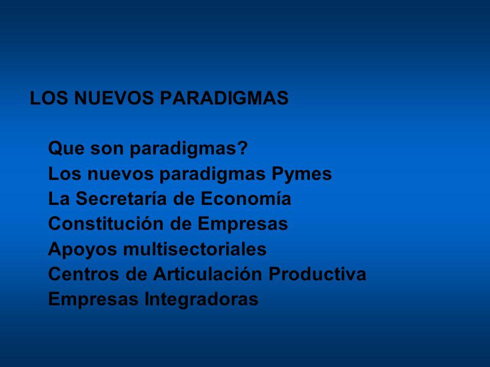 LOS NUEVOS PARADIGMAS Que son paradigmas? Los nuevos paradigmas Pymes La Secretaría de Economía Constitución de Empresas Apoyos multisectoriales Centr