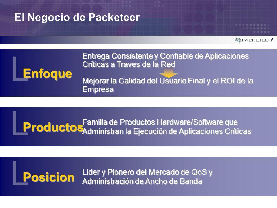 ® El Negocio de Packeteer LProductos Familia de Productos Hardware/Software que Administran la Ejecución de Aplicaciones Críticas LPosicion Lider y Pi