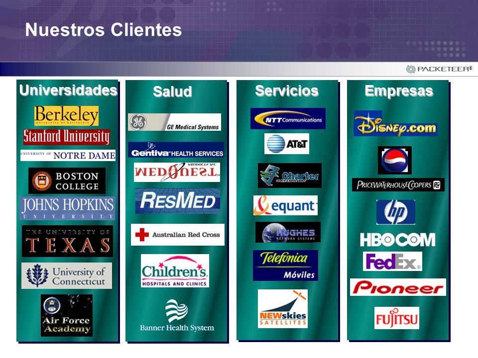 ® Nuestros Clientes Universidades Salud ServiciosEmpresas