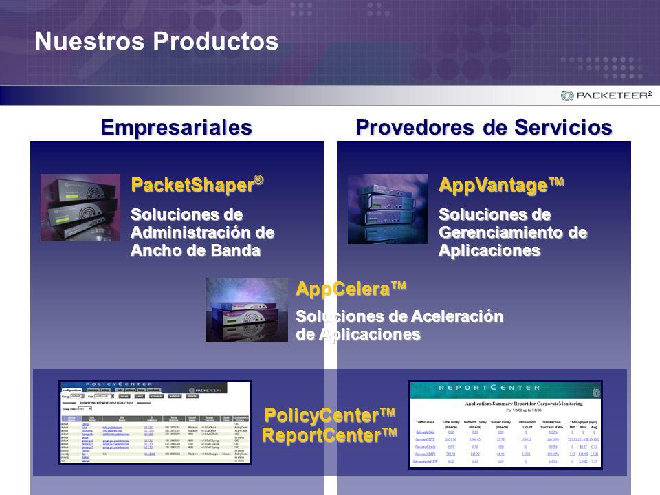 ® Empresariales Provedores de Servicios Nuestros Productos AppCelera Soluciones de Aceleración de Aplicaciones AppVantage Soluciones de Gerenciamiento