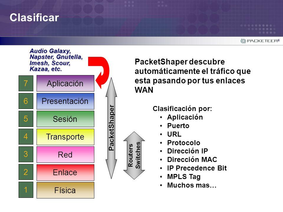 ® Clasificar PacketShaper Routers Switches Física Red Enlace Transporte Sesión Presentación Aplicación 1 7 6 5 4 3 2 PacketShaper descubre automáticam