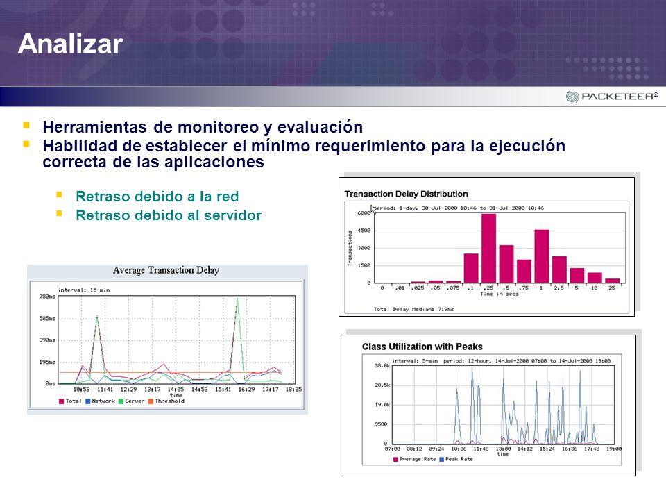 ® Analizar Herramientas de monitoreo y evaluación Habilidad de establecer el mínimo requerimiento para la ejecución correcta de las aplicaciones Retra