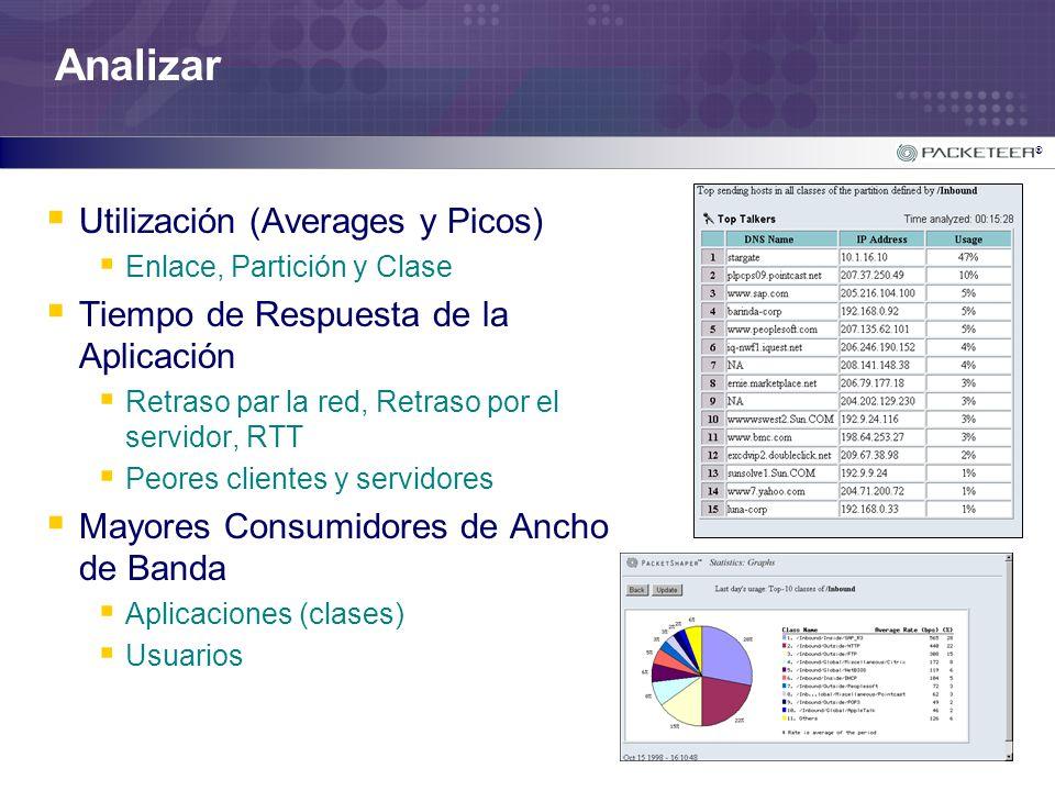 ® Analizar Utilización (Averages y Picos) Enlace, Partición y Clase Tiempo de Respuesta de la Aplicación Retraso par la red, Retraso por el servidor,