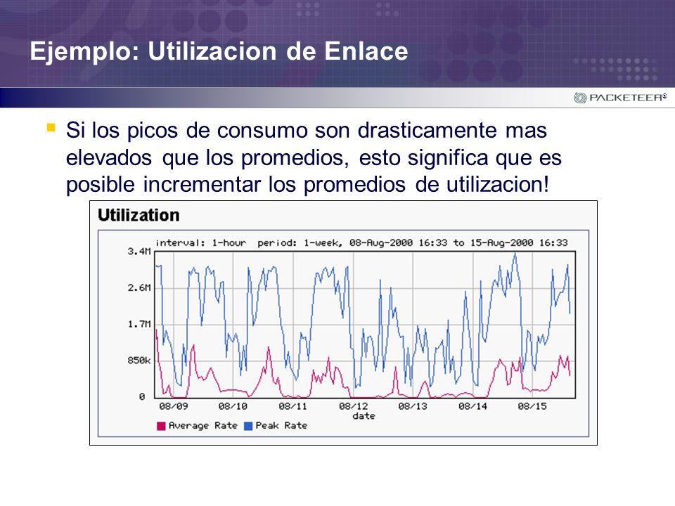 ® Ejemplo: Utilizacion de Enlace Si los picos de consumo son drasticamente mas elevados que los promedios, esto significa que es posible incrementar l
