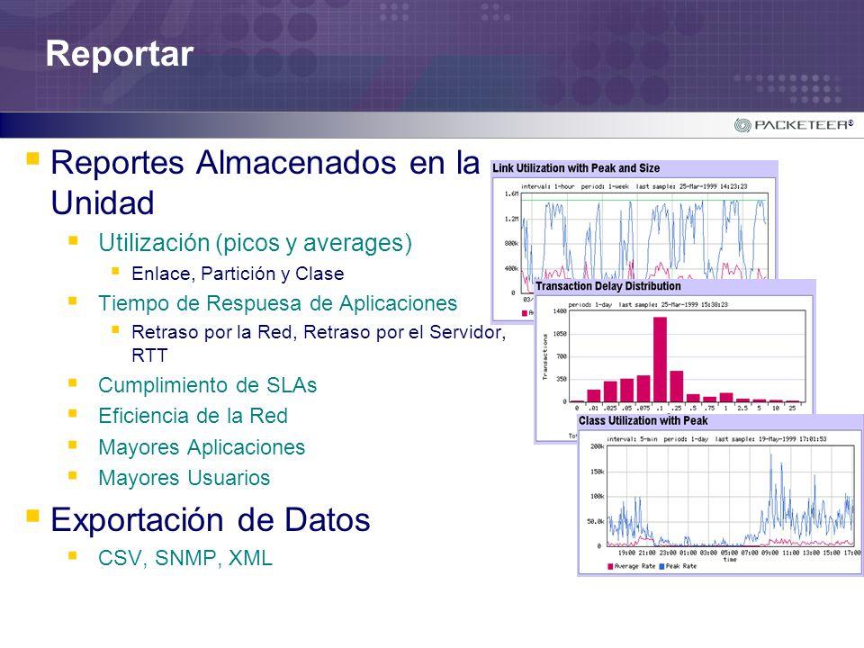 ® Reportar Reportes Almacenados en la Unidad Utilización (picos y averages) Enlace, Partición y Clase Tiempo de Respuesa de Aplicaciones Retraso por l