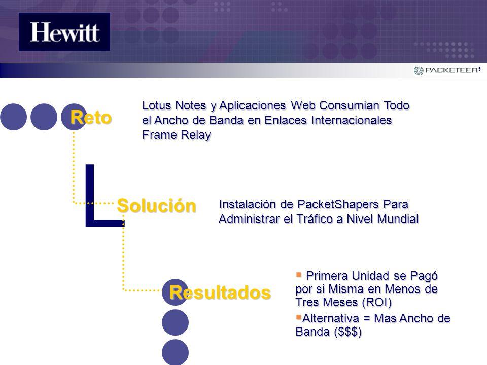 ® Lotus Notes y Aplicaciones Web Consumian Todo el Ancho de Banda en Enlaces Internacionales Frame Relay L Reto Solución Instalación de PacketShapers