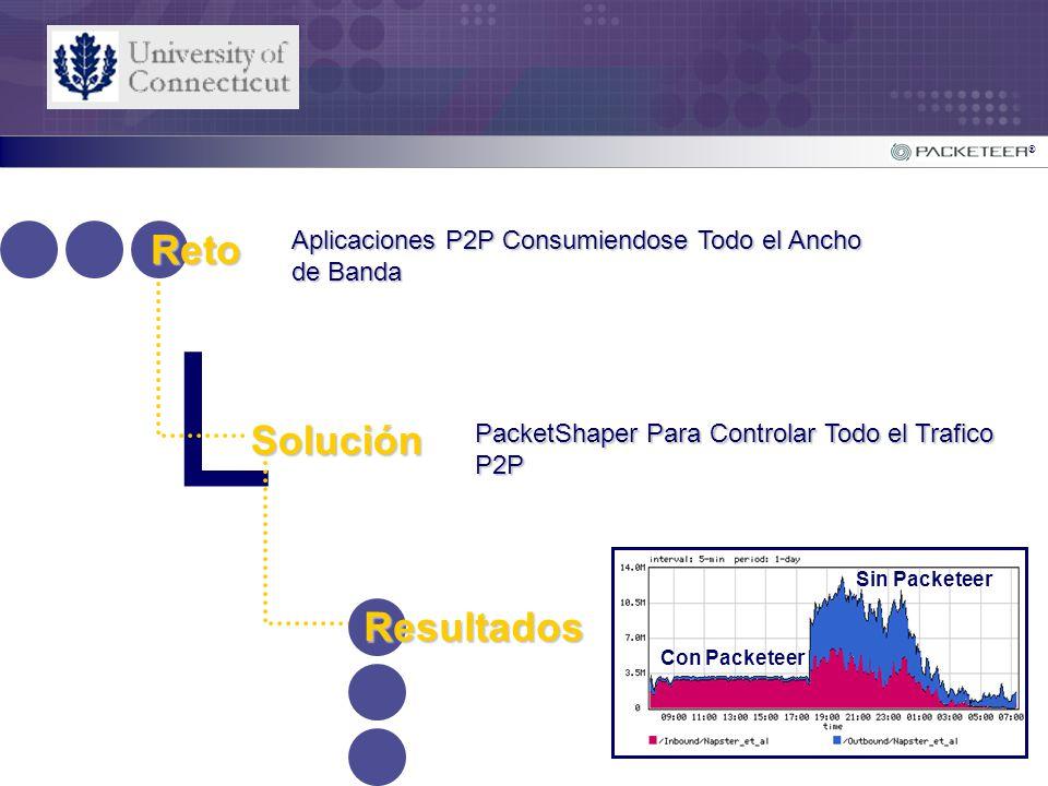 ® Con Packeteer Sin Packeteer L Reto Solución Resultados PacketShaper Para Controlar Todo el Trafico P2P Aplicaciones P2P Consumiendose Todo el Ancho