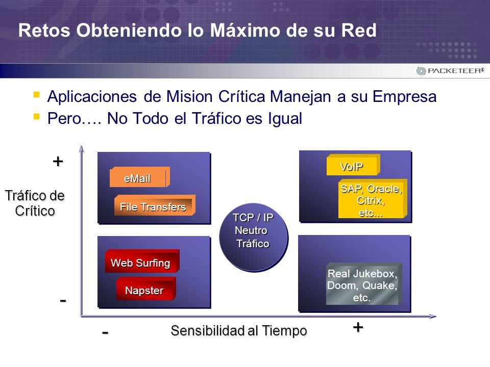 ® Retos Obteniendo lo Máximo de su Red Aplicaciones de Mision Crítica Manejan a su Empresa Pero…. No Todo el Tráfico es Igual eMail File Transfers Nap