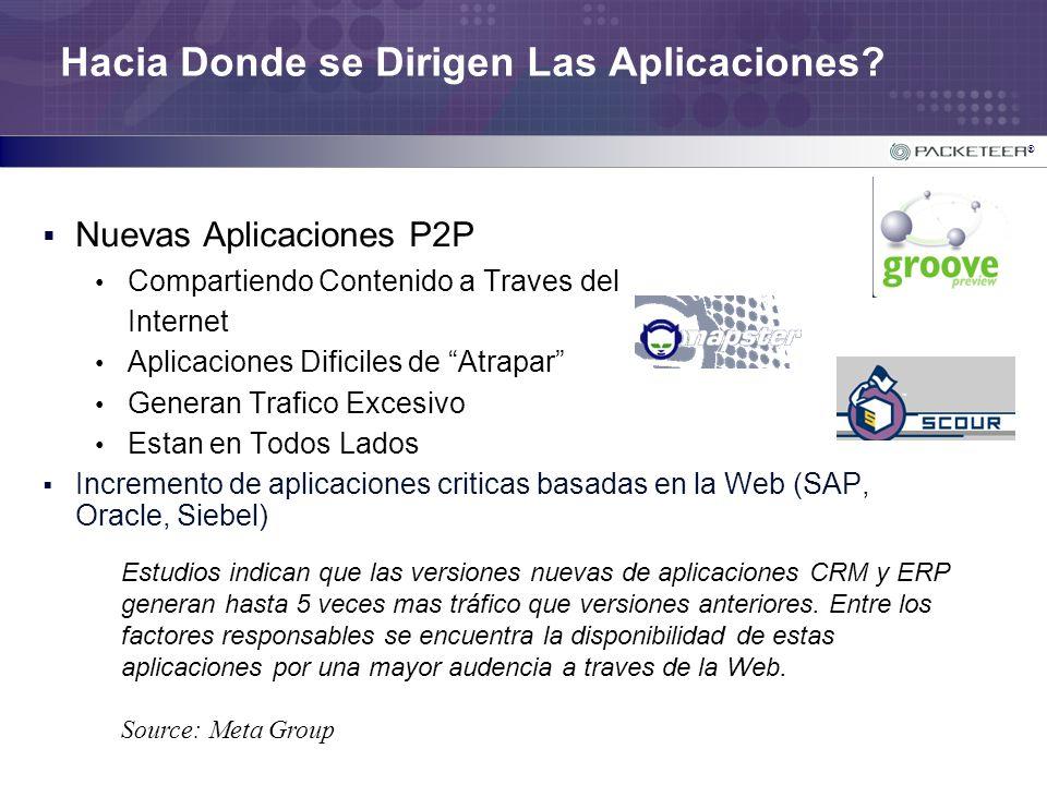 ® Internet Datacenter(s)WAN Corporativo Puntos Problemáticos en las Redes Actuales WAN Corporativo Datacenter LAN Internet DMZ NOC Applicaciones Empresariales Problemas de Ejecución