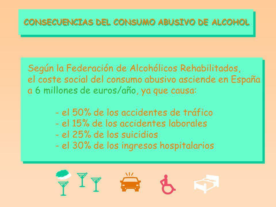 Lo más peligroso son las mezclas: alcohol cannabis éxtasis cocaína anfetaminas JÓVENES Y ALCOHOL OBJETIVOS Prolongar los efectos 36-48 horas OBJETIVOS