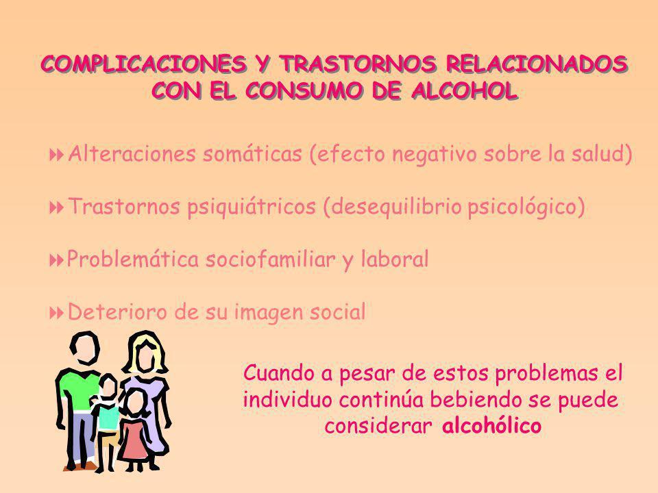 MANIFESTACIONES CLÍNICAS DEL ALCOHOLISMO Etilismo agudo Pérdida temporal de las aptitudes psicofísicas del sujeto Etilismo agudo Pérdida temporal de l