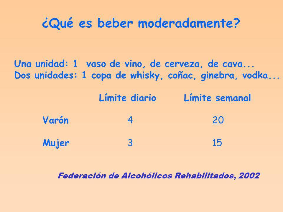 GRADO DE ALCOHOLEMIA Grados de alcohol/100 mlFases o períodos 0-0.1Euforia, excitabilidad 0.1-0.3Confusión, incoordinación motora 0.3-0.4Estupor, inqu