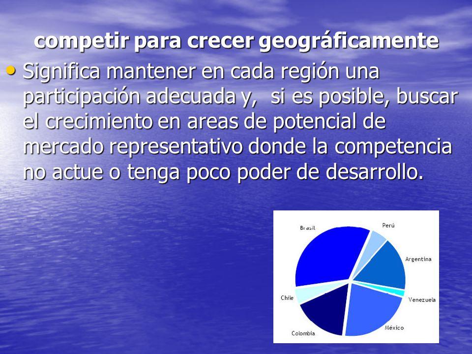 competir para crecer geográficamente Significa mantener en cada región una participación adecuada y, si es posible, buscar el crecimiento en areas de