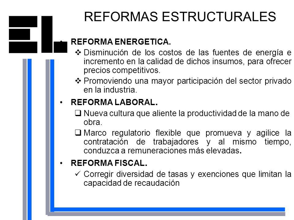 REFORMAS ESTRUCTURALES REFORMA ENERGETICA. Disminución de los costos de las fuentes de energía e incremento en la calidad de dichos insumos, para ofre