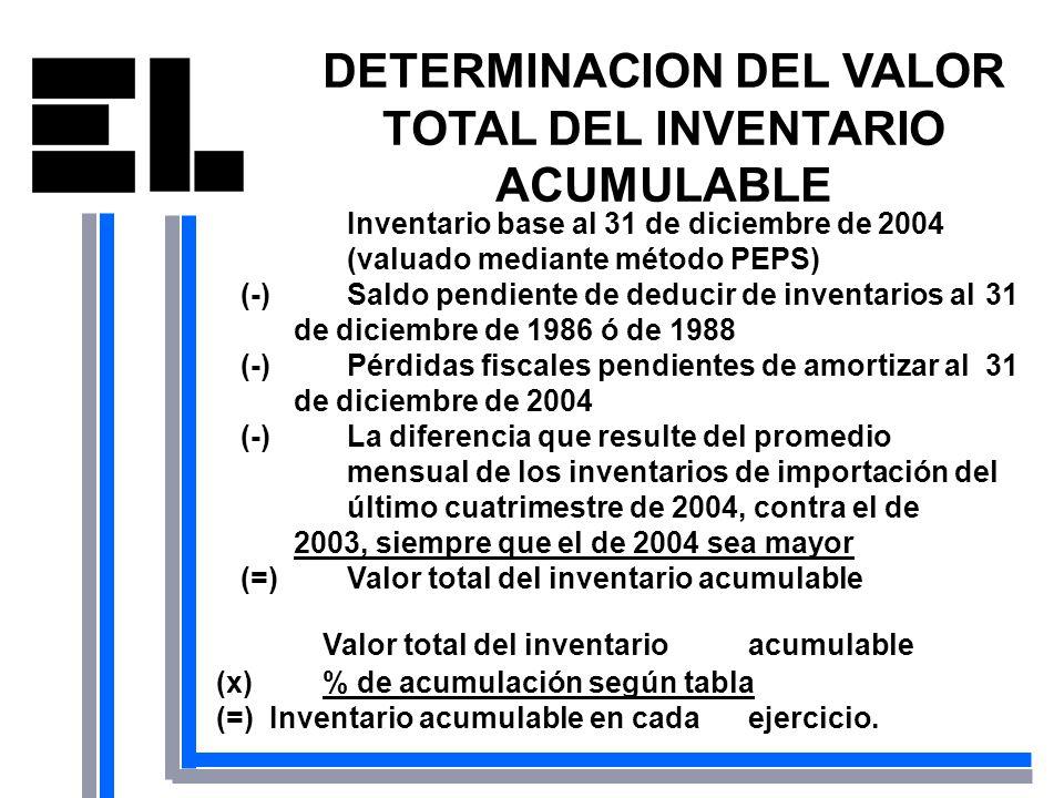 DETERMINACION DEL VALOR TOTAL DEL INVENTARIO ACUMULABLE Inventario base al 31 de diciembre de 2004 (valuado mediante método PEPS) (-) Saldo pendiente