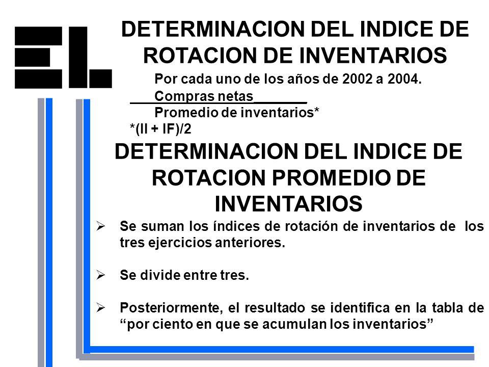 DETERMINACION DEL INDICE DE ROTACION DE INVENTARIOS Por cada uno de los años de 2002 a 2004. Compras netas_______ Promedio de inventarios* *(II + IF)/
