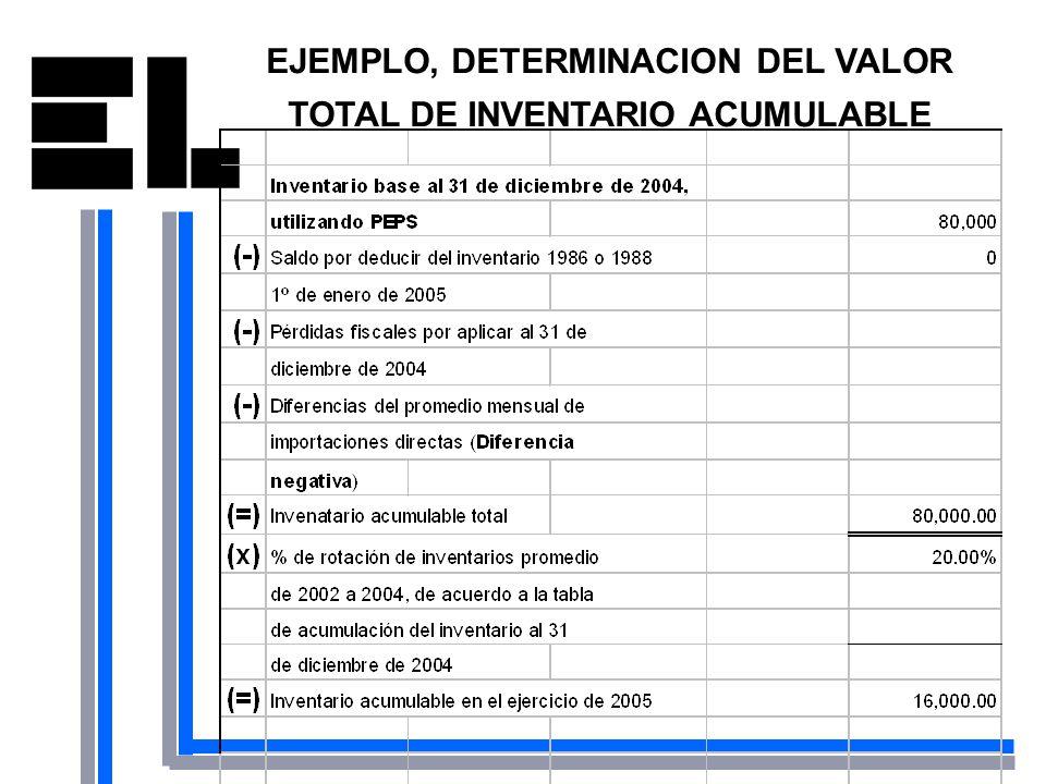 EJEMPLO, DETERMINACION DEL VALOR TOTAL DE INVENTARIO ACUMULABLE