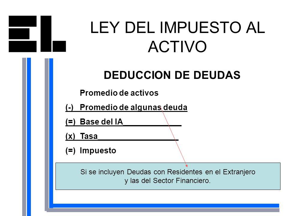 LEY DEL IMPUESTO AL ACTIVO DEDUCCION DE DEUDAS Promedio de activos (-) Promedio de algunas deuda (=) Base del IA_____________ (x) Tasa________________