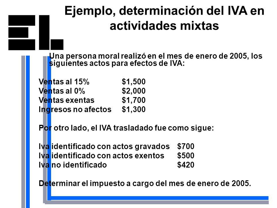 Ejemplo, determinación del IVA en actividades mixtas Una persona moral realizó en el mes de enero de 2005, los siguientes actos para efectos de IVA: V
