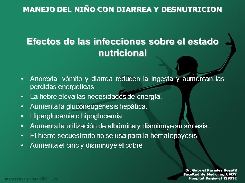 MANEJO DEL NIÑO CON DIARREA Y DESNUTRICION Dr. Gabriel Paredes Buenfil Facultad de Medicina, UADY Hospital Regional ISSSTE Efectos de las infecciones