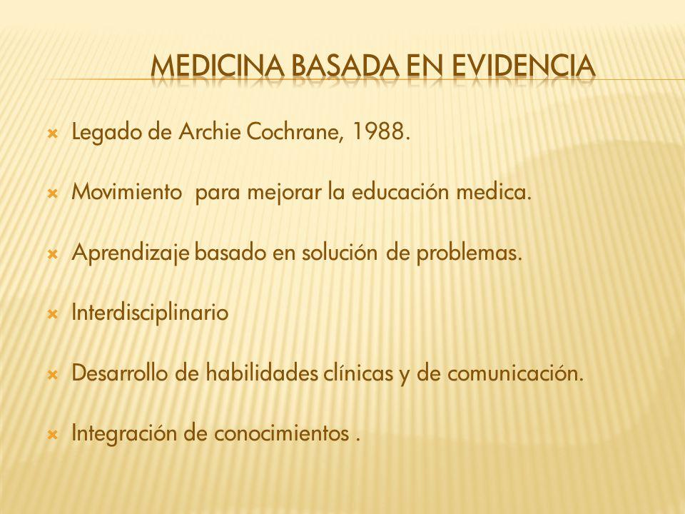 Legado de Archie Cochrane, 1988. Movimiento para mejorar la educación medica. Aprendizaje basado en solución de problemas. Interdisciplinario Desarrol