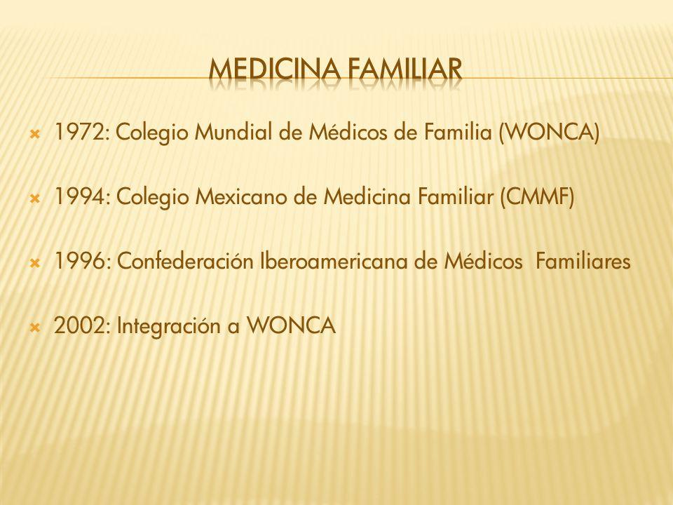 1972: Colegio Mundial de Médicos de Familia (WONCA) 1994: Colegio Mexicano de Medicina Familiar (CMMF) 1996: Confederación Iberoamericana de Médicos F