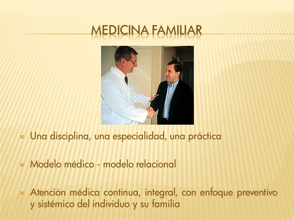Una disciplina, una especialidad, una práctica Modelo médico - modelo relacional Atención médica continua, integral, con enfoque preventivo y sistémic
