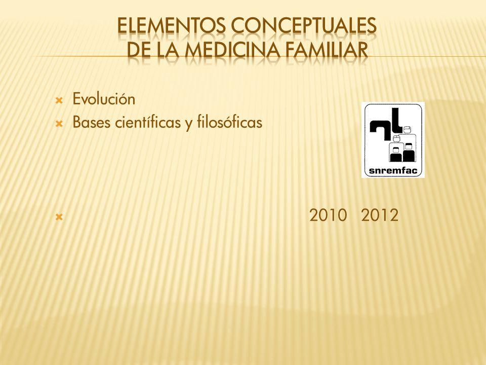 Evolución Bases científicas y filosóficas 2010 2012