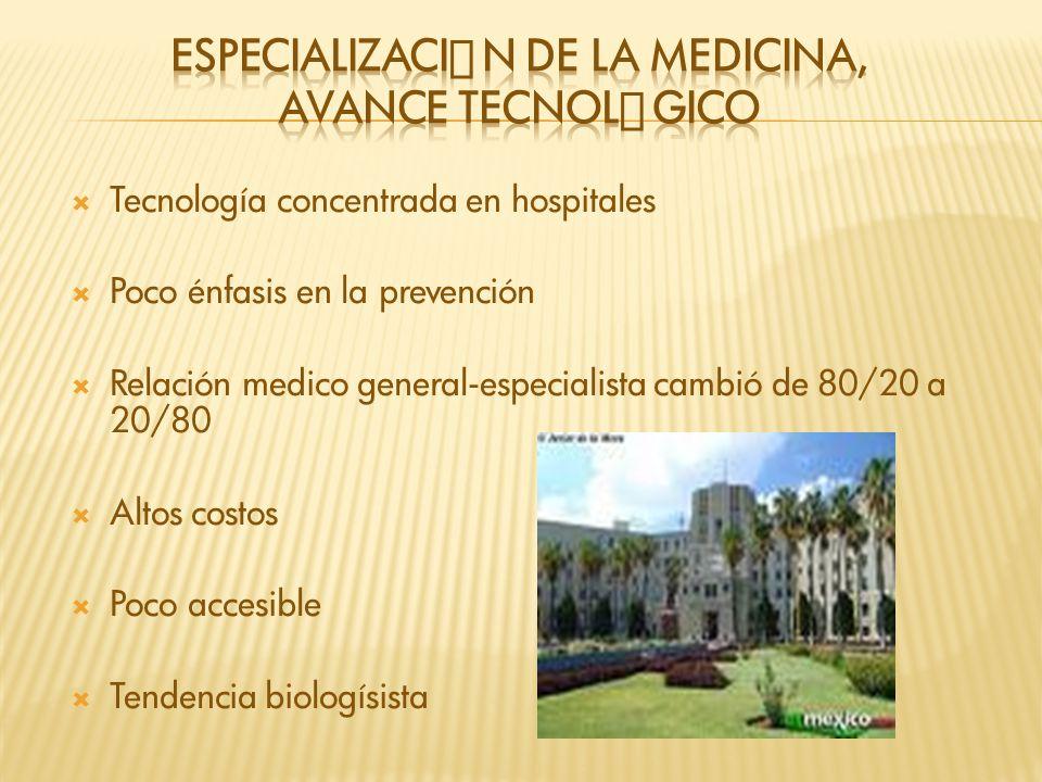 Tecnología concentrada en hospitales Poco énfasis en la prevención Relación medico general-especialista cambió de 80/20 a 20/80 Altos costos Poco acce