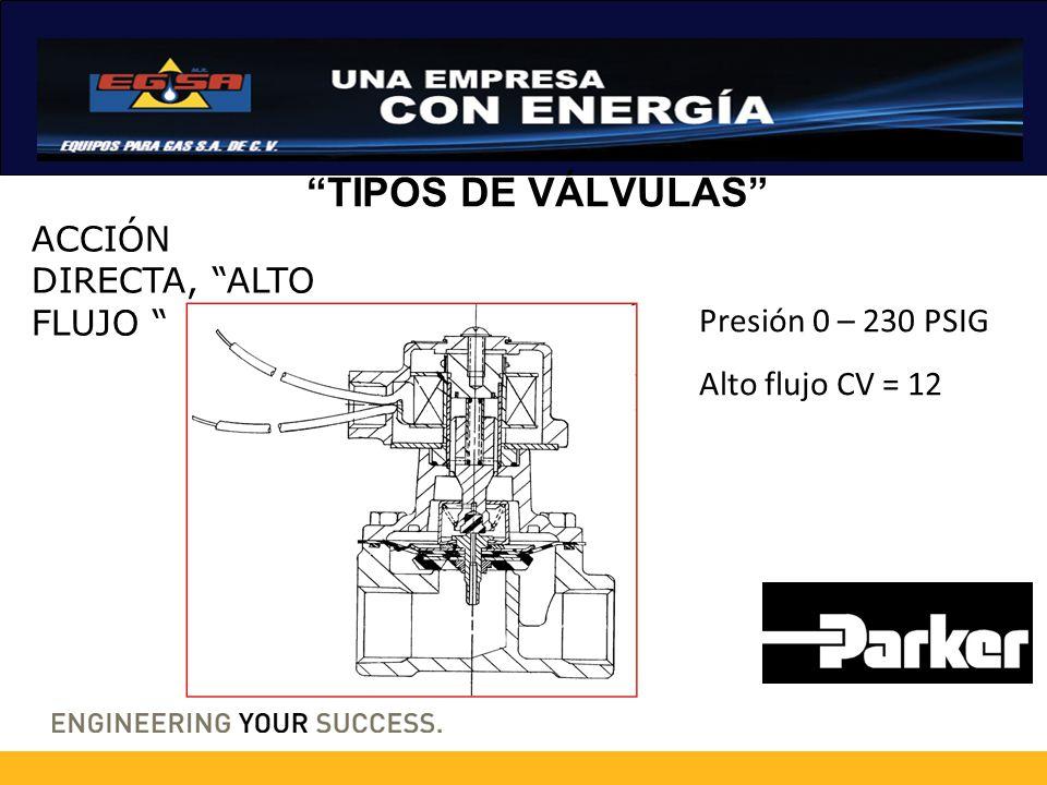 TIPOS DE VÁLVULAS OPERADA POR PILOTO Presión 3, 5 – 300 PSIG Alto flujo CV = 39