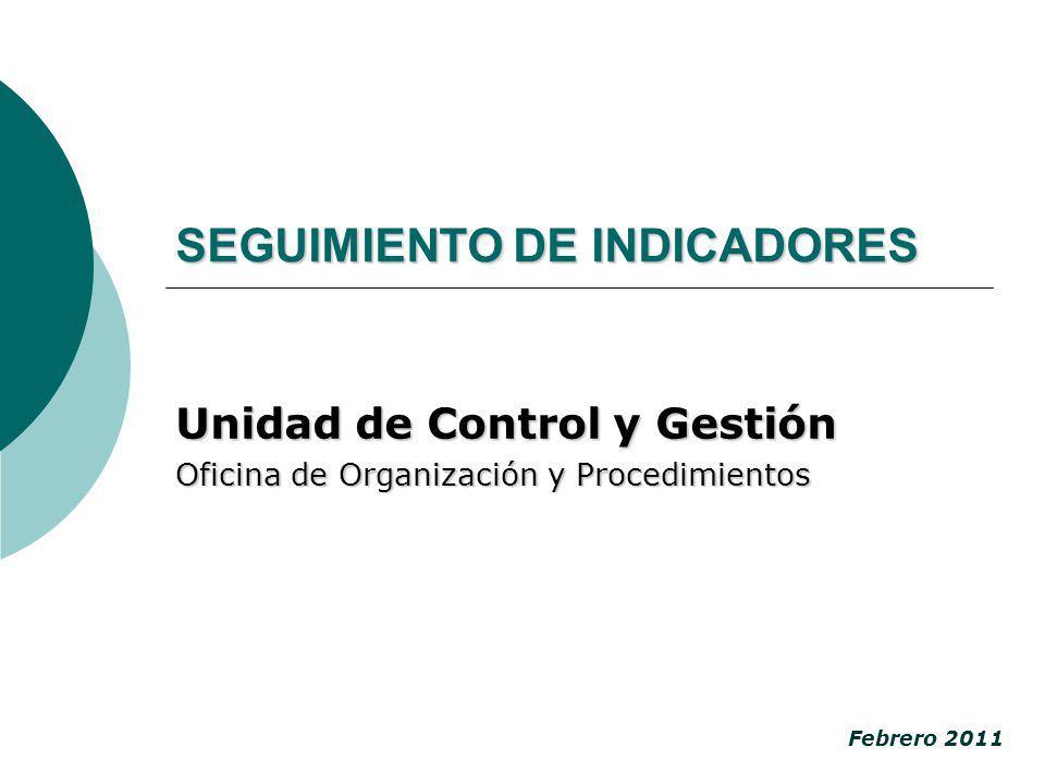SEGUIMIENTO DE INDICADORES Unidad de Control y Gestión Oficina de Organización y Procedimientos Febrero 2011