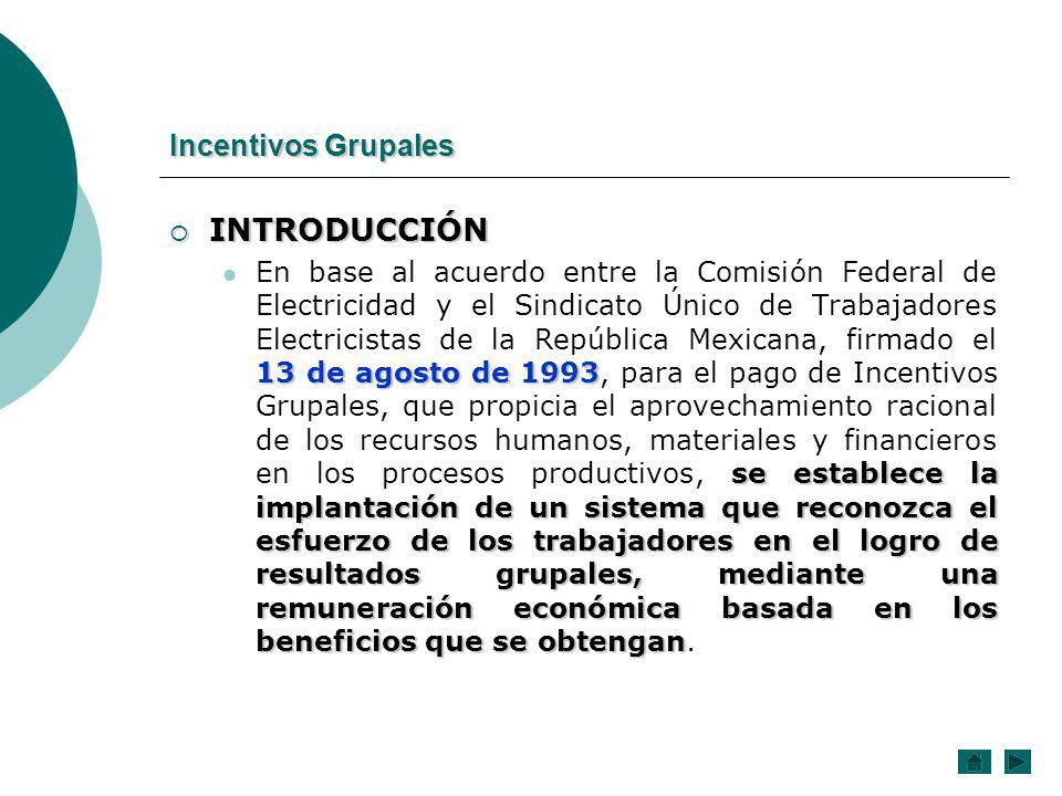 Incentivos Grupales INTRODUCCIÓN INTRODUCCIÓN 13 de agosto de 1993 se establece la implantación de un sistema que reconozca el esfuerzo de los trabaja