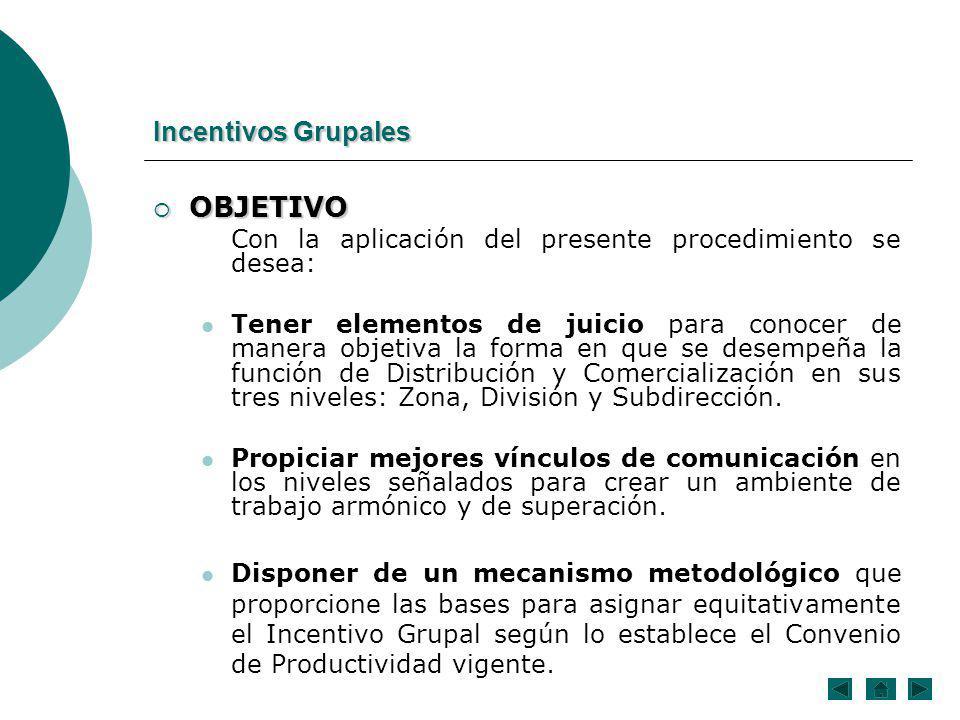 Incentivos Grupales OBJETIVO OBJETIVO Con la aplicación del presente procedimiento se desea: Tener elementos de juicio para conocer de manera objetiva