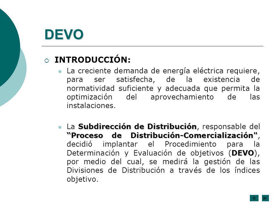 DEVO ANTECEDENTES: desde 1987 Procedimiento normativo a nivel nacional aprobado por la Subdirección de Distribución que desde 1987, ha unificado criterios para el establecimiento de metas de los índices y de la evaluación de los resultados.