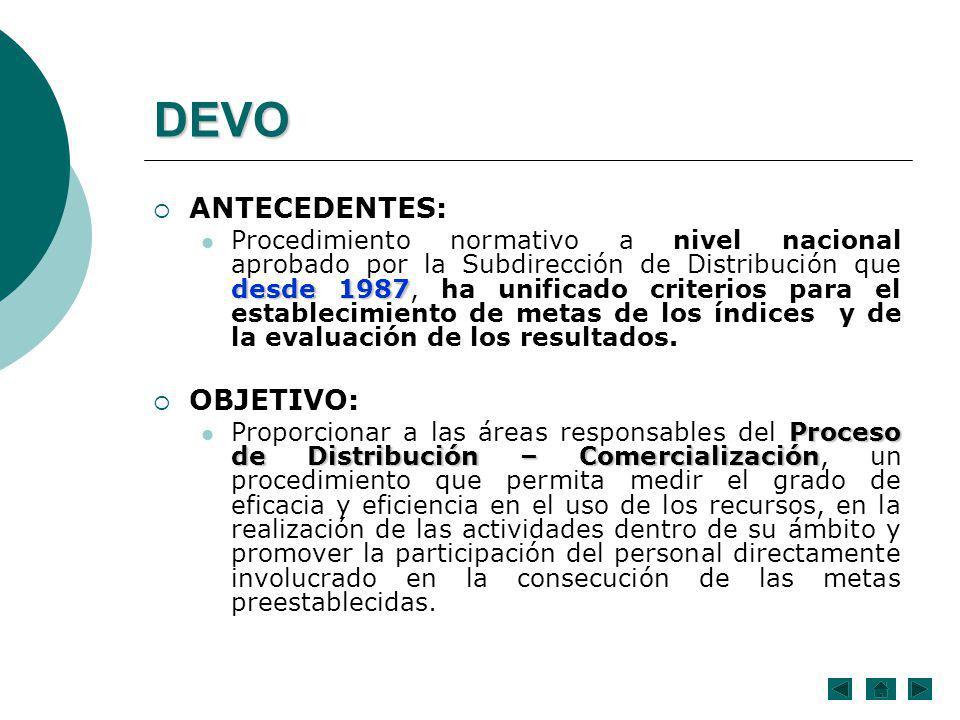 DEVO DE LA PERIODICIDAD: La negociación de los valores será anual La negociación de los valores para los índices objetivo entre la Subdirección de Distribución y las Gerencias Divisionales, será anual.
