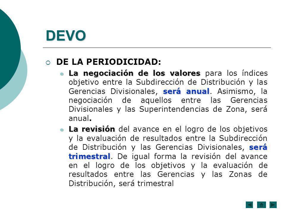 DEVO DE LA PERIODICIDAD: La negociación de los valores será anual La negociación de los valores para los índices objetivo entre la Subdirección de Dis