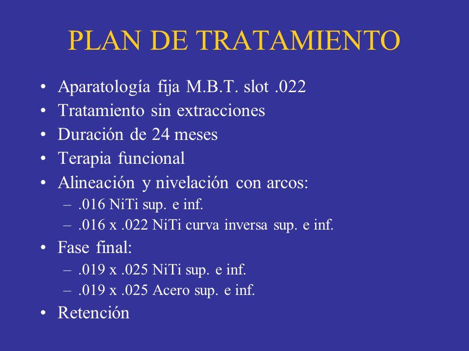 PLAN DE TRATAMIENTO Aparatología fija M.B.T. slot.022 Tratamiento sin extracciones Duración de 24 meses Terapia funcional Alineación y nivelación con