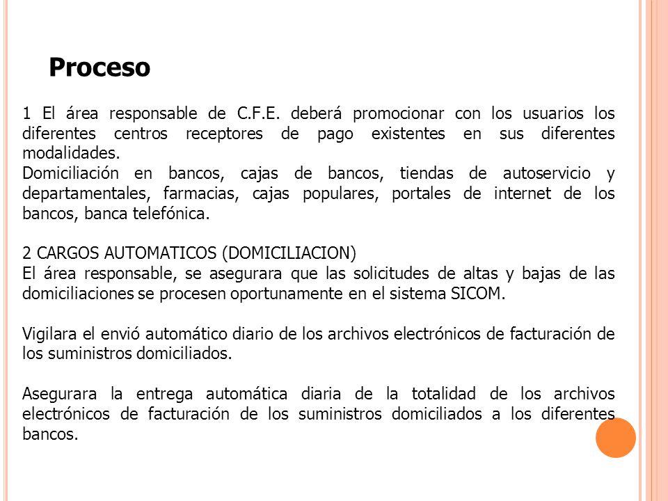 Proceso 1 El área responsable de C.F.E. deberá promocionar con los usuarios los diferentes centros receptores de pago existentes en sus diferentes mod