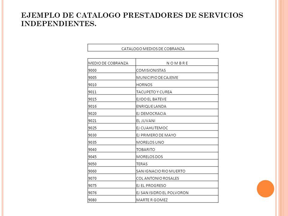 EJEMPLO DE CATALOGO PRESTADORES DE SERVICIOS INDEPENDIENTES. CATALOGO MEDIOS DE COBRANZA MEDIO DE COBRANZAN O M B R E 9000COMISIONISTAS 9005MUNICIPIO