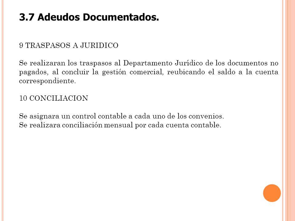 3.7 Adeudos Documentados. 9 TRASPASOS A JURIDICO Se realizaran los traspasos al Departamento Jurídico de los documentos no pagados, al concluir la ges