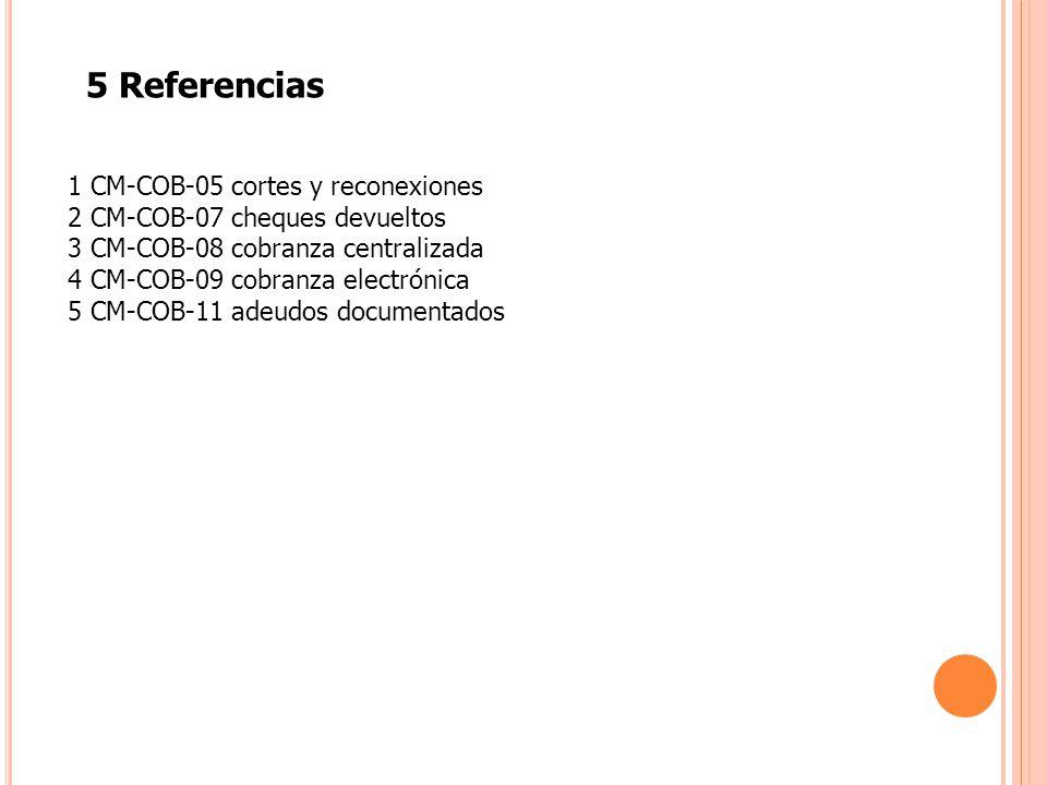 5 Referencias 1 CM-COB-05 cortes y reconexiones 2 CM-COB-07 cheques devueltos 3 CM-COB-08 cobranza centralizada 4 CM-COB-09 cobranza electrónica 5 CM-