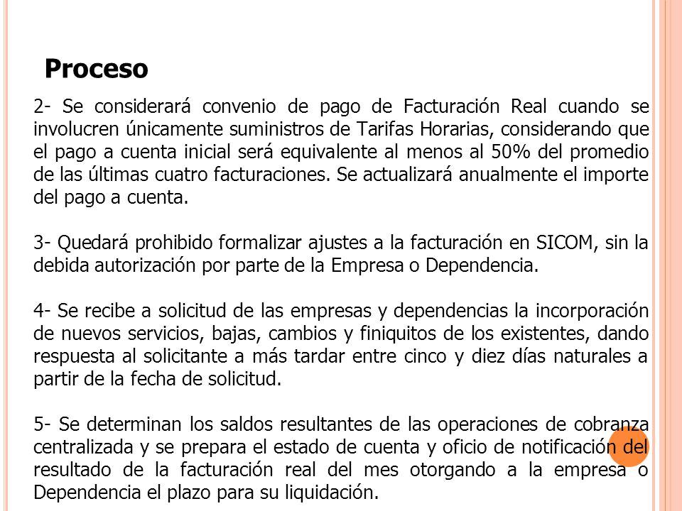 Proceso 2- Se considerará convenio de pago de Facturación Real cuando se involucren únicamente suministros de Tarifas Horarias, considerando que el pa