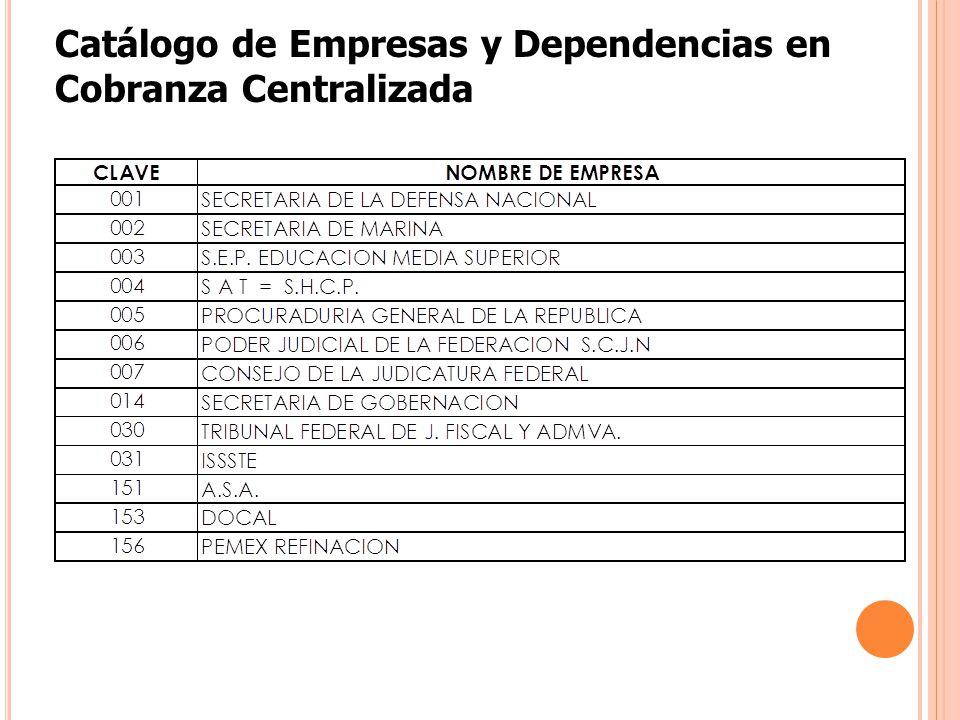 Catálogo de Empresas y Dependencias en Cobranza Centralizada