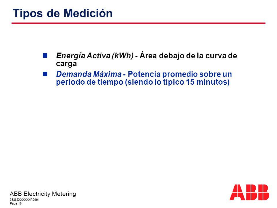 3BUSXXXXXXR0001 Page 10 ABB Electricity Metering Tipos de Medición Energía Activa (kWh) - Área debajo de la curva de carga Demanda Máxima - Potencia promedio sobre un periodo de tiempo (siendo lo típico 15 minutos)