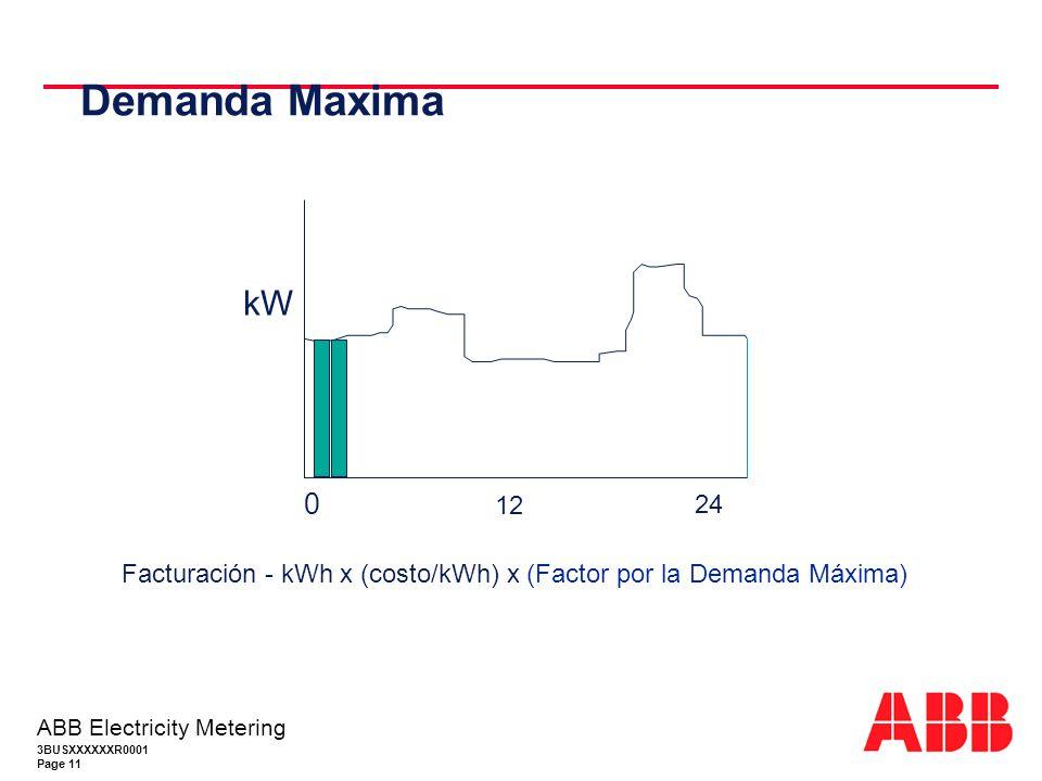 3BUSXXXXXXR0001 Page 11 ABB Electricity Metering Demanda Maxima 0 12 24 kW Facturación - kWh x (costo/kWh) x (Factor por la Demanda Máxima)