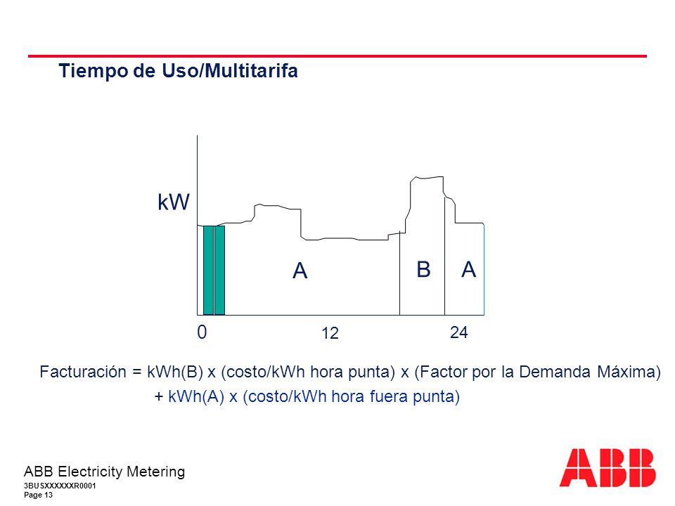 3BUSXXXXXXR0001 Page 13 ABB Electricity Metering Tiempo de Uso/Multitarifa Facturación = kWh(B) x (costo/kWh hora punta) x (Factor por la Demanda Máxima) + kWh(A) x (costo/kWh hora fuera punta) 0 12 24 kW B A A