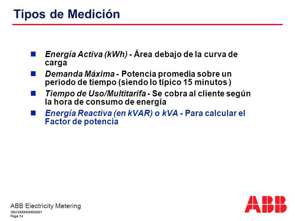 3BUSXXXXXXR0001 Page 14 ABB Electricity Metering Tipos de Medición Energía Activa (kWh) - Área debajo de la curva de carga Demanda Máxima - Potencia promedia sobre un periodo de tiempo (siendo lo típico 15 minutos ) Tiempo de Uso/Multitarifa - Se cobra al cliente según la hora de consumo de energía Energía Reactiva (en kVAR) o kVA - Para calcular el Factor de potencia