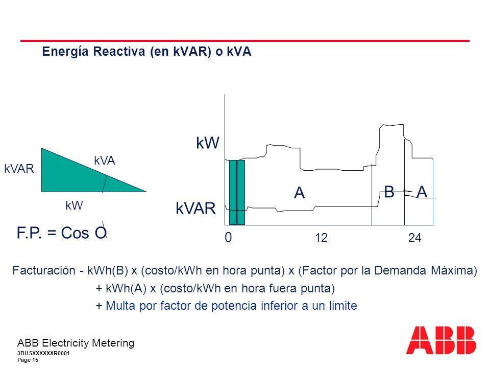 3BUSXXXXXXR0001 Page 15 ABB Electricity Metering Energía Reactiva (en kVAR) o kVA 0 1224 kW Facturación - kWh(B) x (costo/kWh en hora punta) x (Factor por la Demanda Máxima) + kWh(A) x (costo/kWh en hora fuera punta) + Multa por factor de potencia inferior a un limite B A A kVAR kVA kW kVAR F.P.