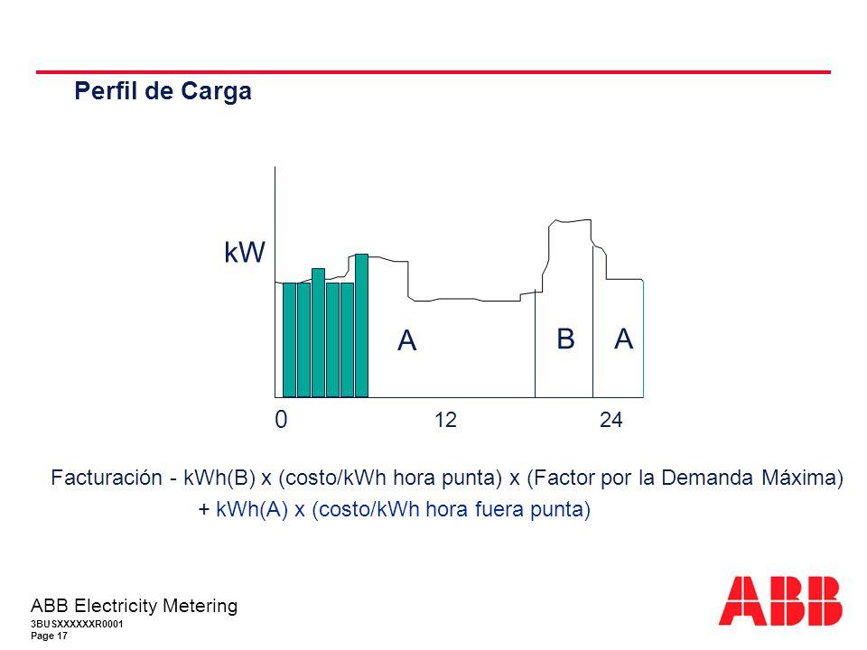 3BUSXXXXXXR0001 Page 17 ABB Electricity Metering Perfil de Carga Facturación - kWh(B) x (costo/kWh hora punta) x (Factor por la Demanda Máxima) + kWh(A) x (costo/kWh hora fuera punta) 0 1224 kW B A A